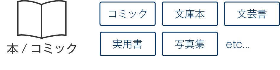 本/コミック コミック・文庫本・文芸書・実用書・写真集 etc...
